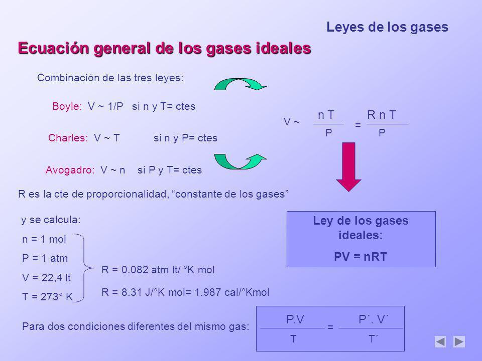 Ecuación general de los gases ideales Ley de los gases ideales: