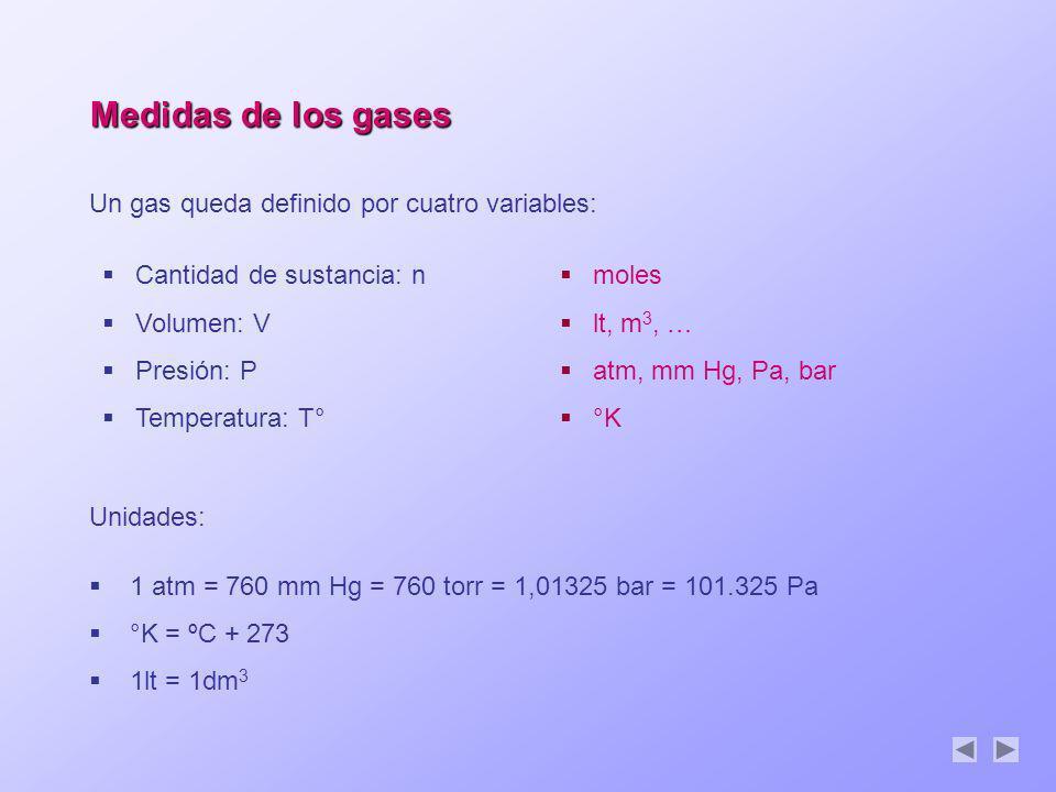 Medidas de los gases Un gas queda definido por cuatro variables: