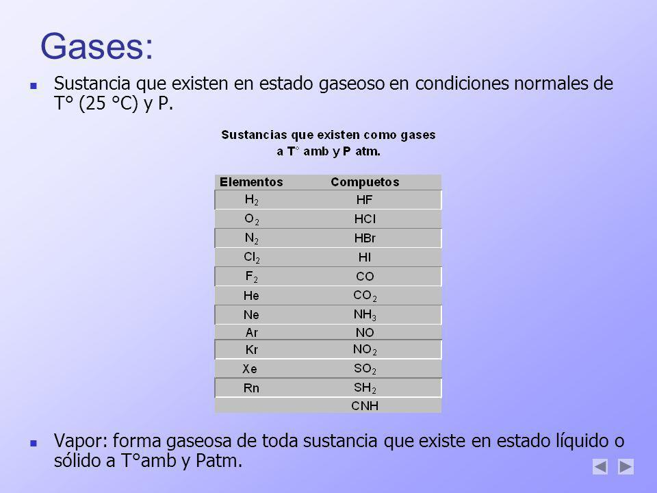 Gases: Sustancia que existen en estado gaseoso en condiciones normales de T° (25 °C) y P.