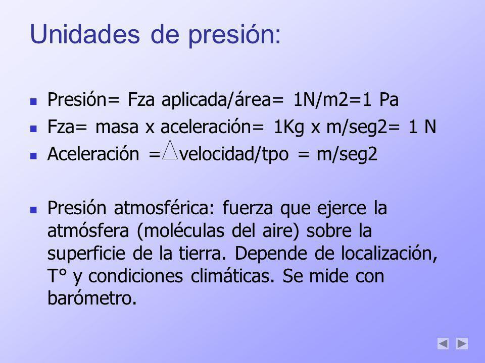 Unidades de presión: Presión= Fza aplicada/área= 1N/m2=1 Pa