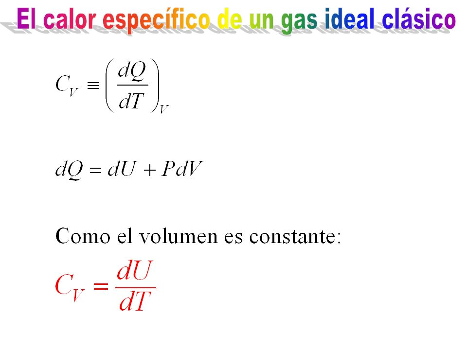 El calor específico de un gas ideal clásico