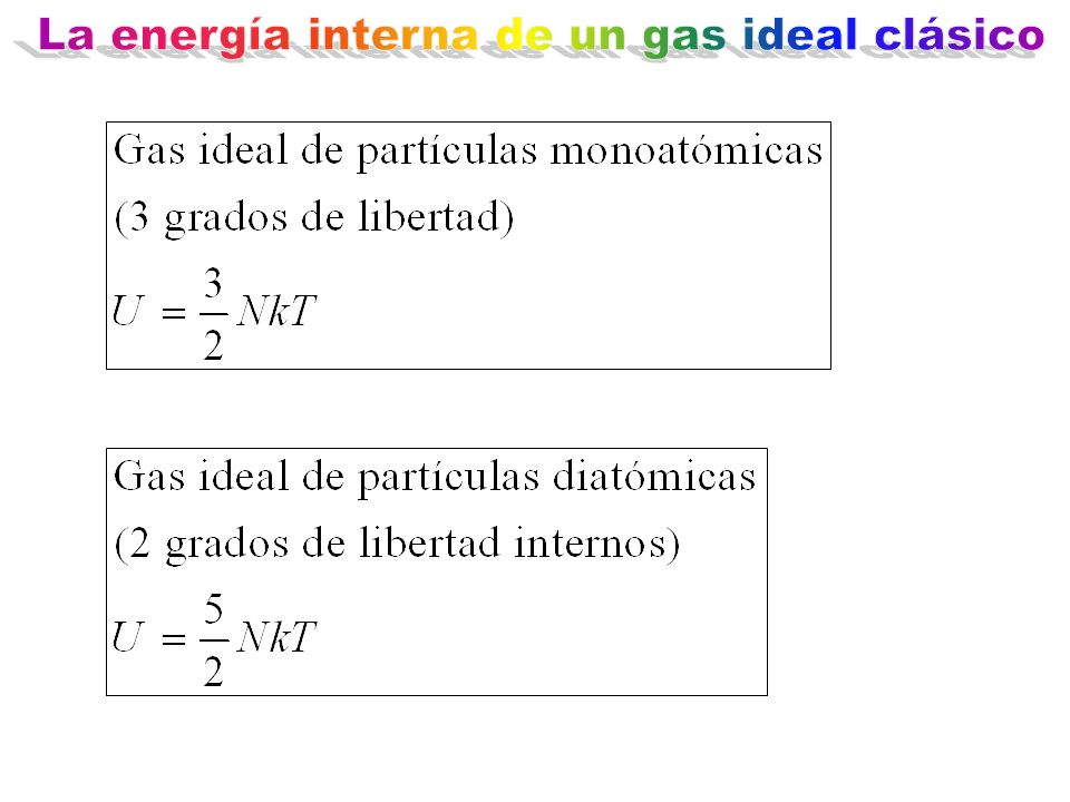 La energía interna de un gas ideal clásico