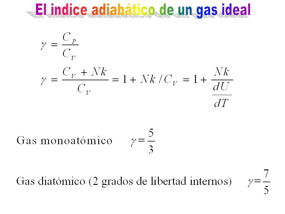 El indice adiabático de un gas ideal