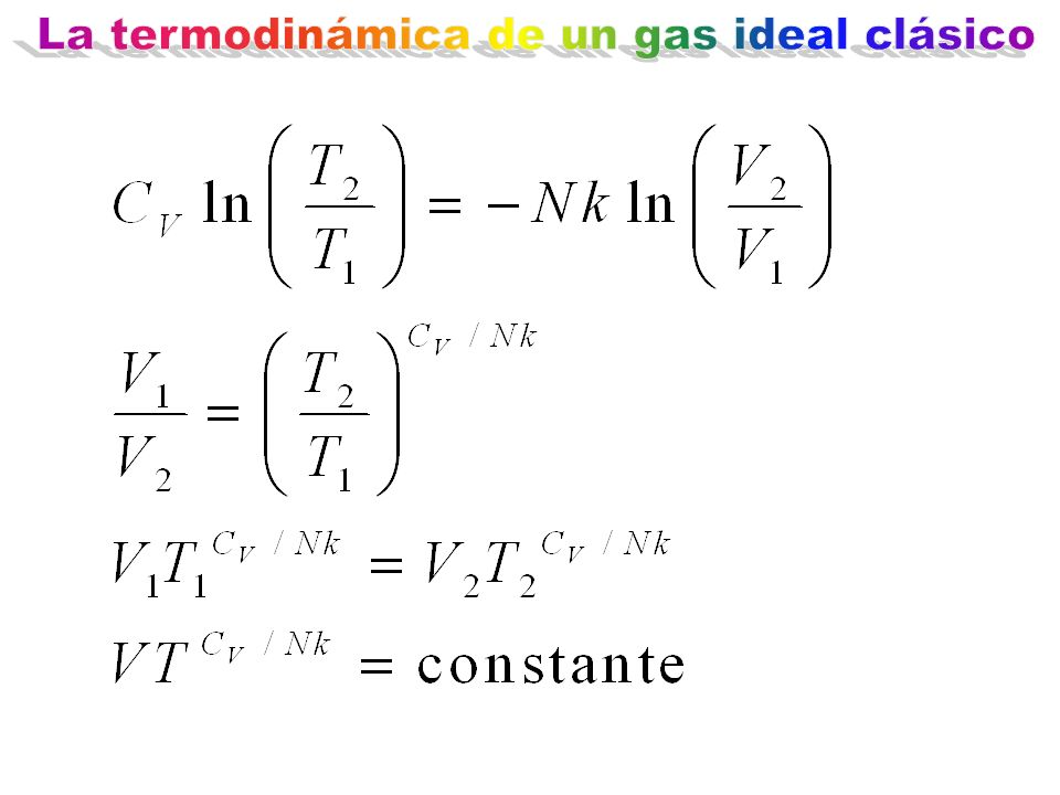 La termodinámica de un gas ideal clásico