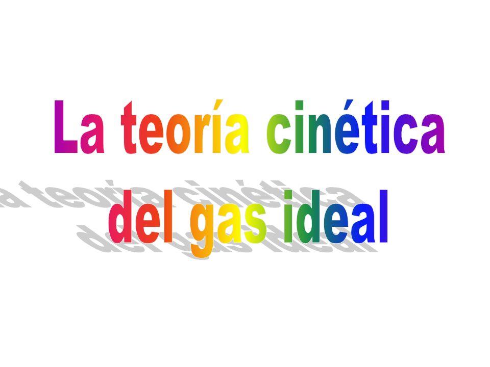 La teoría cinética del gas ideal