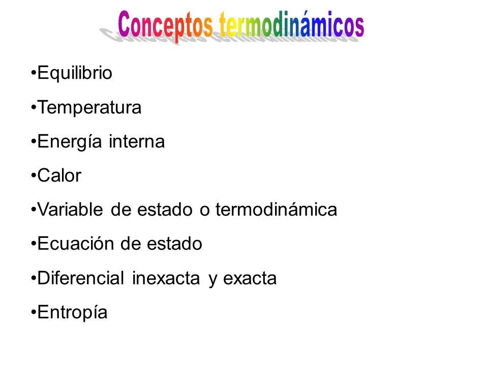 Conceptos termodinámicos