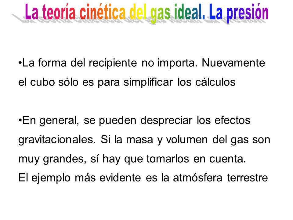 La teoría cinética del gas ideal. La presión