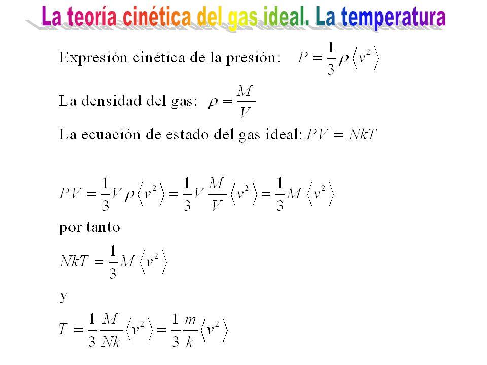 La teoría cinética del gas ideal. La temperatura