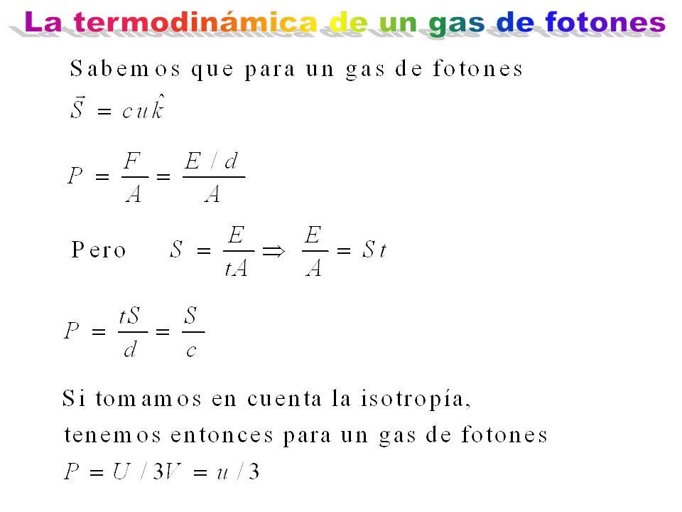 La termodinámica de un gas de fotones