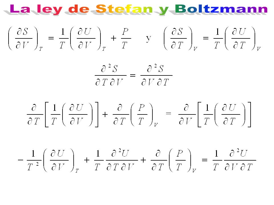 La ley de Stefan y Boltzmann