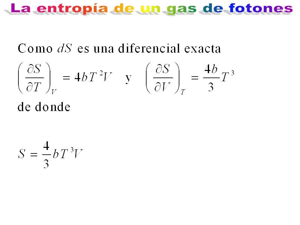 La entropía de un gas de fotones