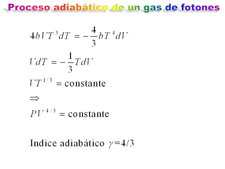 Proceso adiabático de un gas de fotones