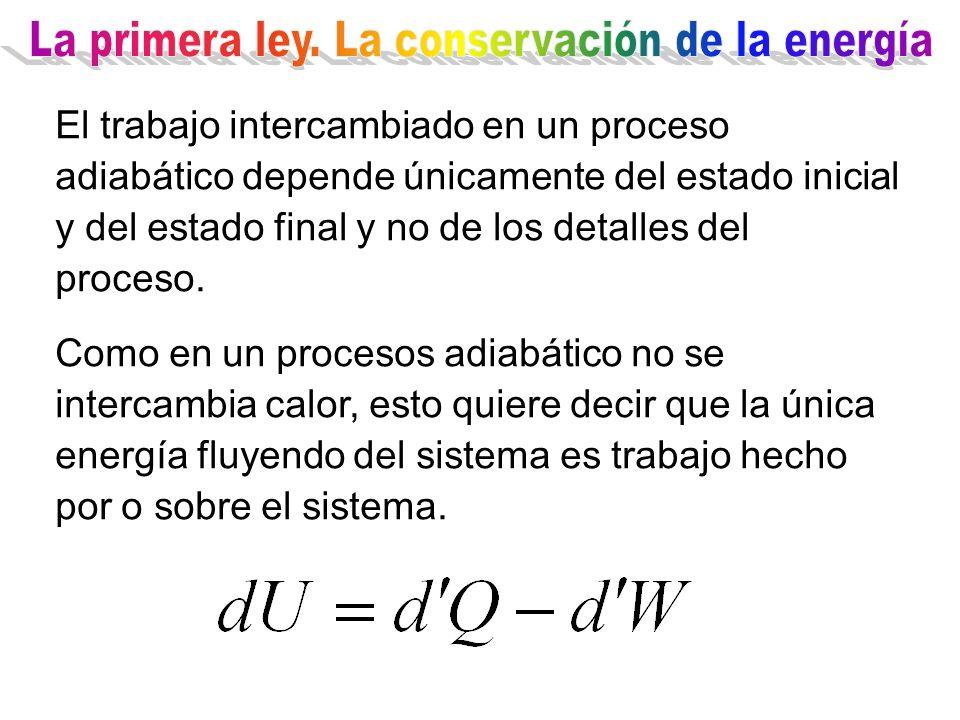 La primera ley. La conservación de la energía