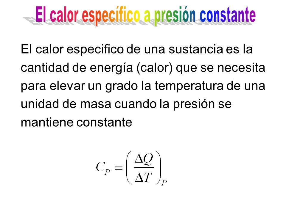 El calor específico a presión constante
