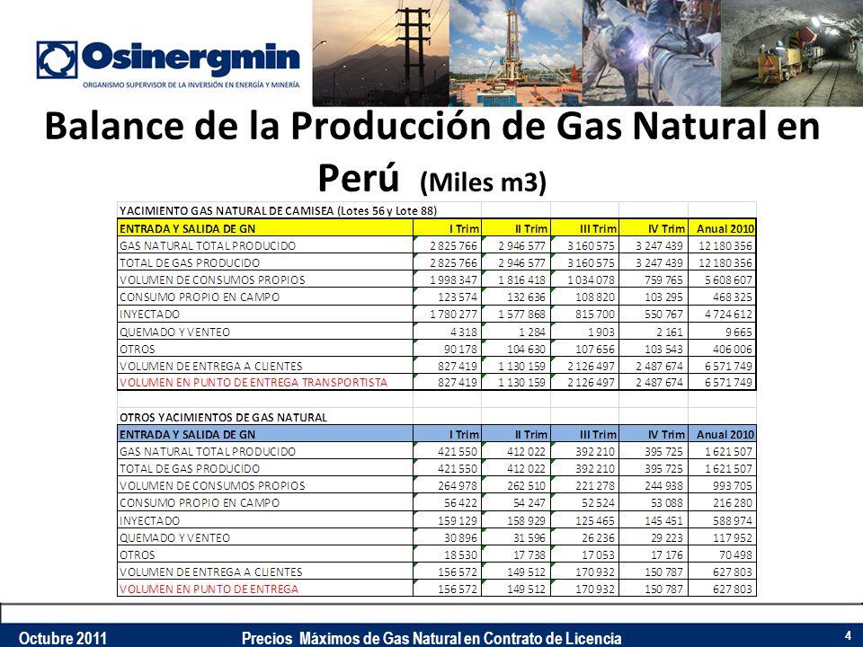 Balance de la Producción de Gas Natural en Perú (Miles m3)