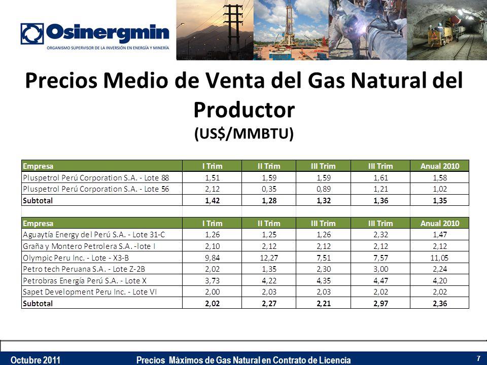 Precios Medio de Venta del Gas Natural del Productor (US$/MMBTU)