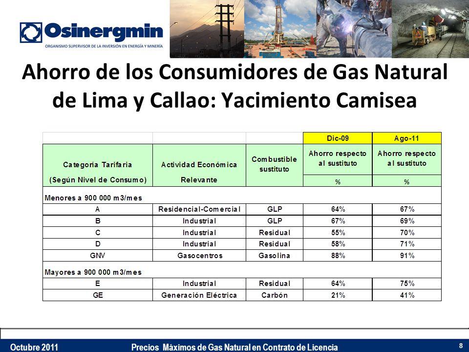 Precios Máximos de Gas Natural en Contrato de Licencia
