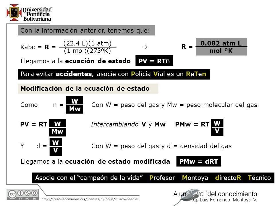 0.082 atm L mol ºK W Mw W Mw PMw = RT W V W V PMw = dRT