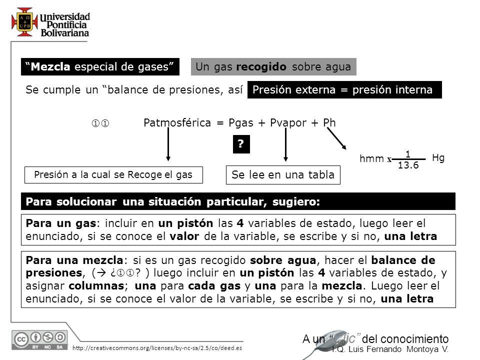 Mezcla especial de gases Un gas recogido sobre agua