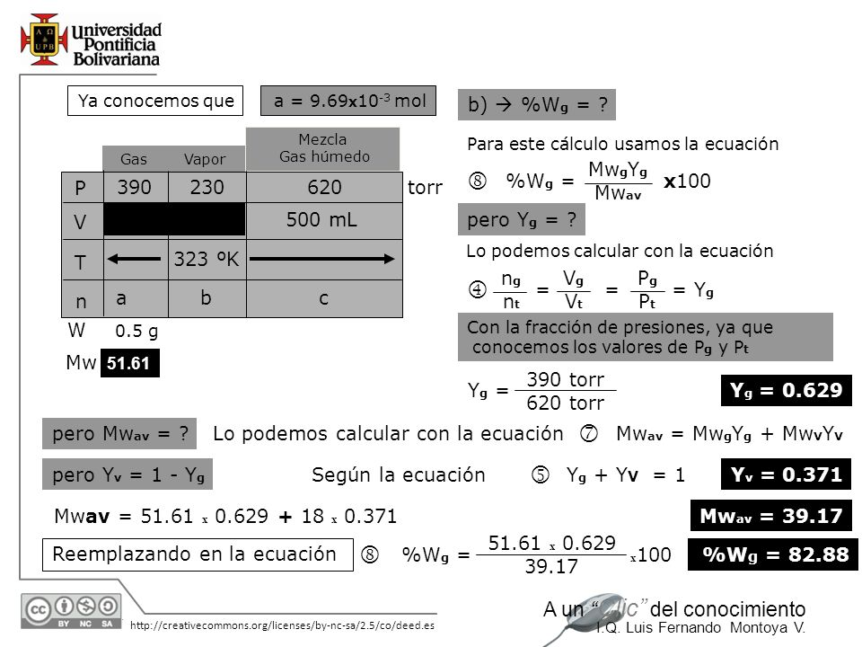 q m p n q b)  %Wg = MwgYg Mwav %Wg = x100 P V T n 390 230 620 torr