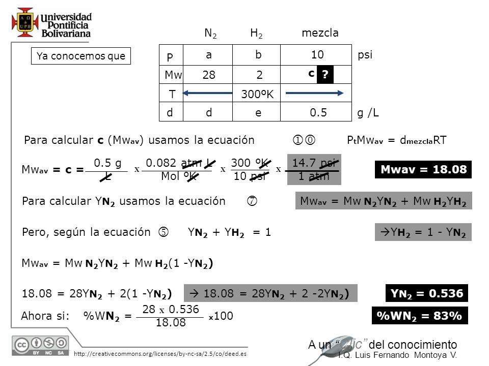 Para calcular c (Mwav) usamos la ecuación