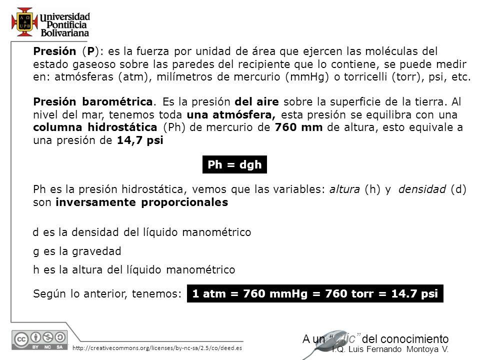 Presión (P): es la fuerza por unidad de área que ejercen las moléculas del estado gaseoso sobre las paredes del recipiente que lo contiene, se puede medir en: atmósferas (atm), milímetros de mercurio (mmHg) o torricelli (torr), psi, etc.