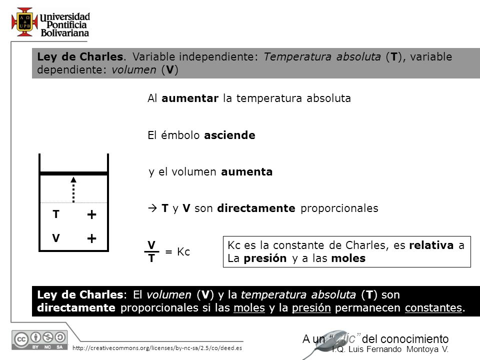 Ley de Charles. Variable independiente: Temperatura absoluta (T), variable dependiente: volumen (V)