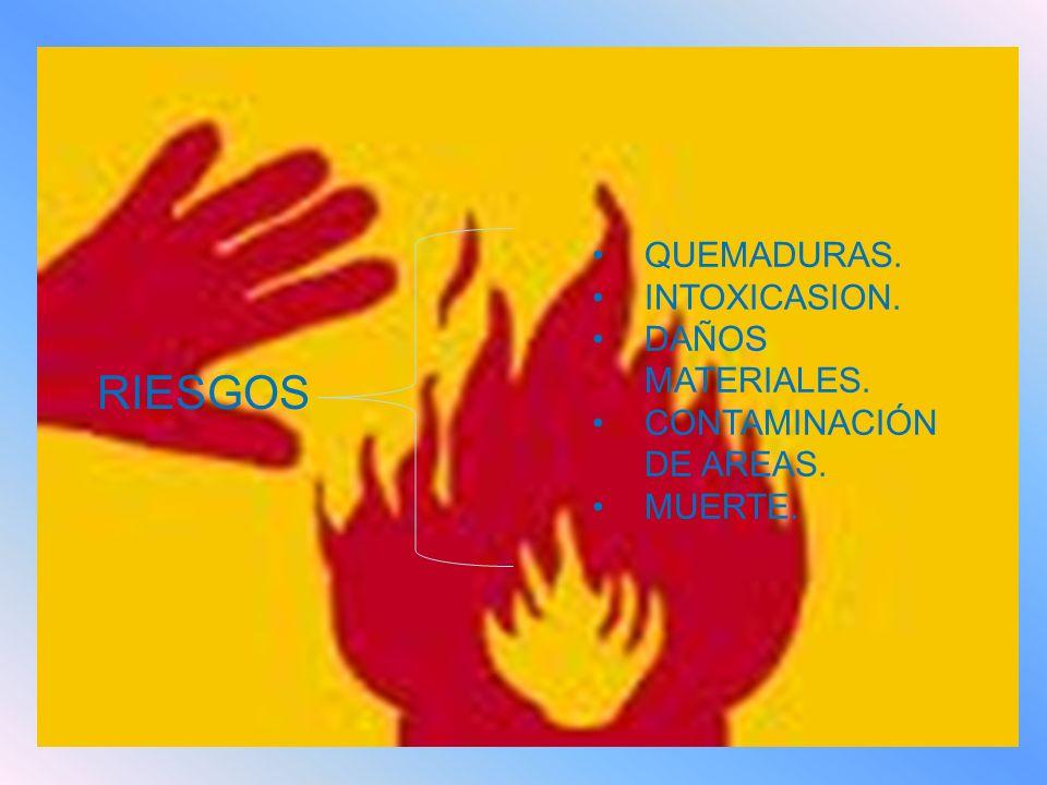 RIESGOS QUEMADURAS. INTOXICASION. DAÑOS MATERIALES.