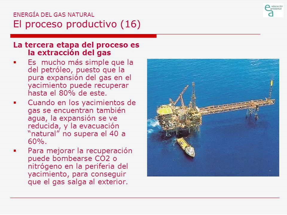 ENERGÍA DEL GAS NATURAL El proceso productivo (16)
