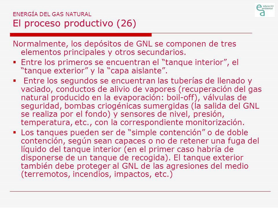 ENERGÍA DEL GAS NATURAL El proceso productivo (26)
