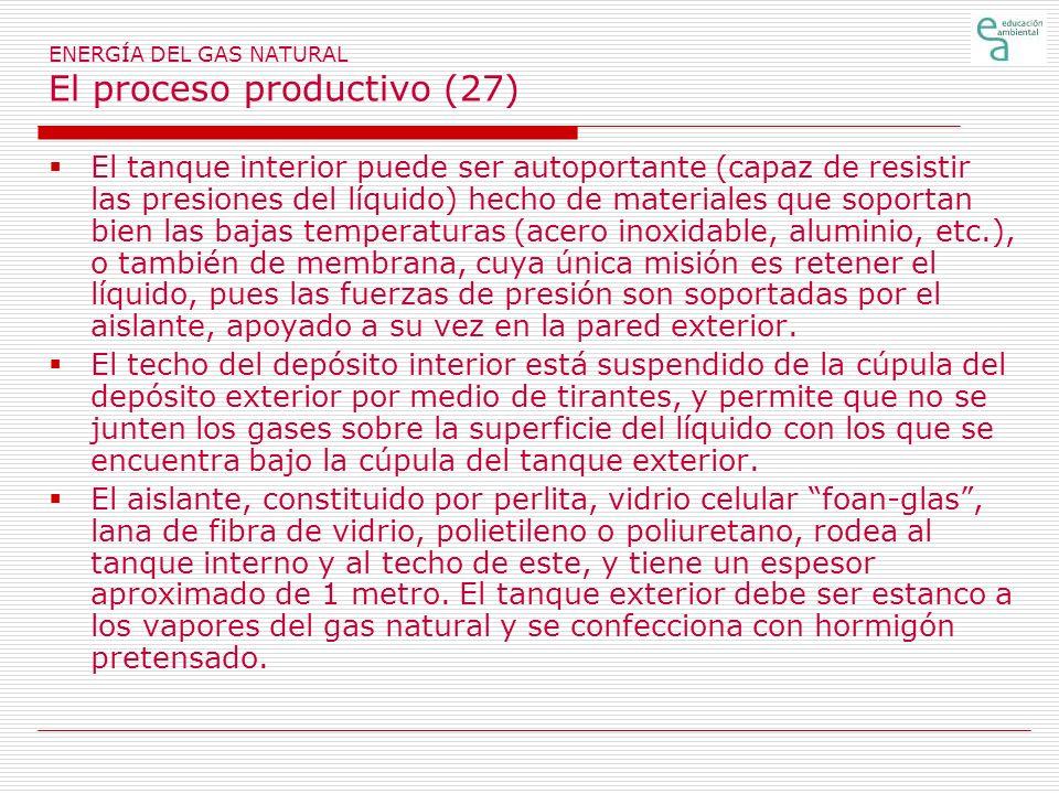 ENERGÍA DEL GAS NATURAL El proceso productivo (27)
