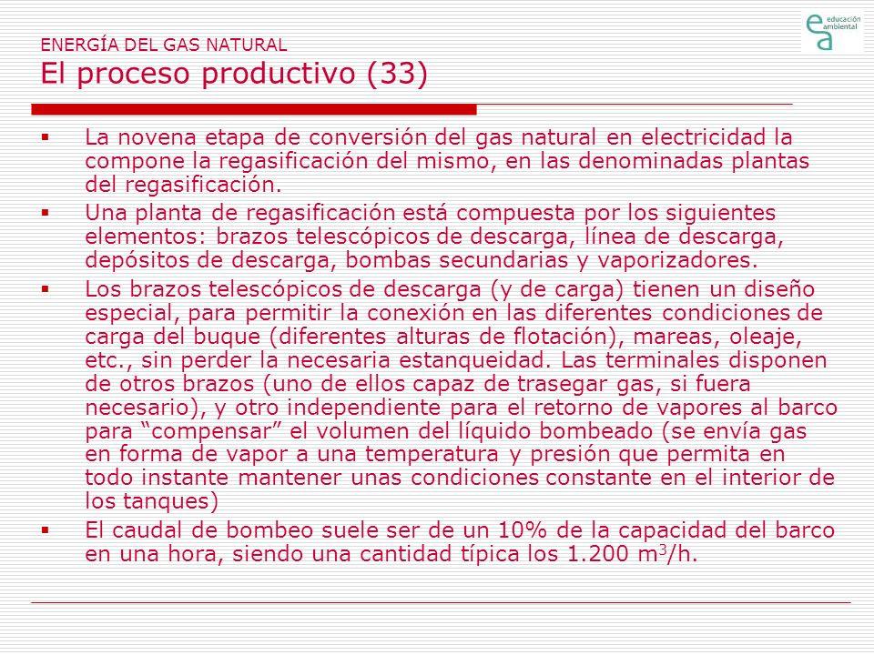 ENERGÍA DEL GAS NATURAL El proceso productivo (33)