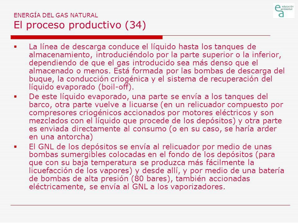 ENERGÍA DEL GAS NATURAL El proceso productivo (34)