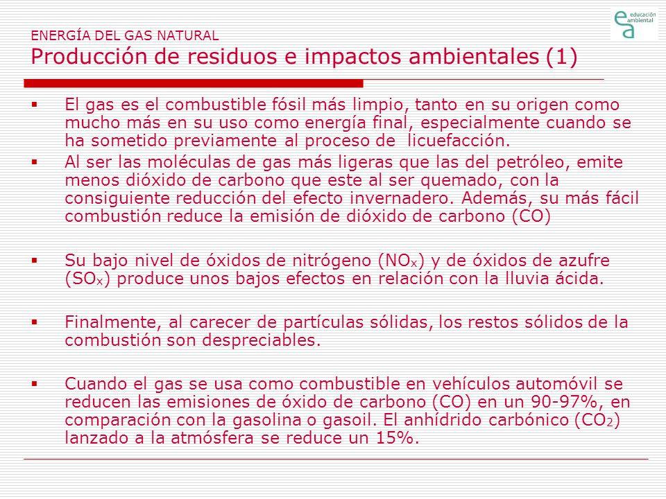 ENERGÍA DEL GAS NATURAL Producción de residuos e impactos ambientales (1)