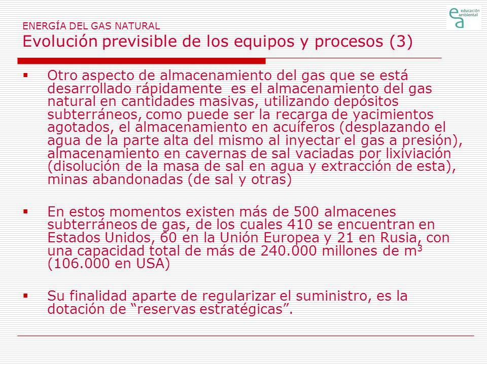 ENERGÍA DEL GAS NATURAL Evolución previsible de los equipos y procesos (3)