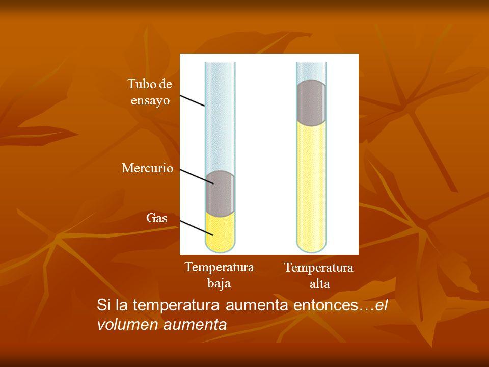 Si la temperatura aumenta entonces…el volumen aumenta