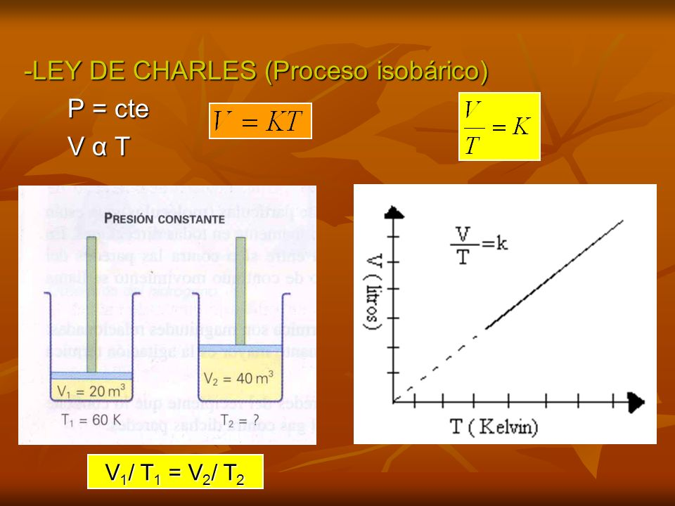 -LEY DE CHARLES (Proceso isobárico) P = cte V α T