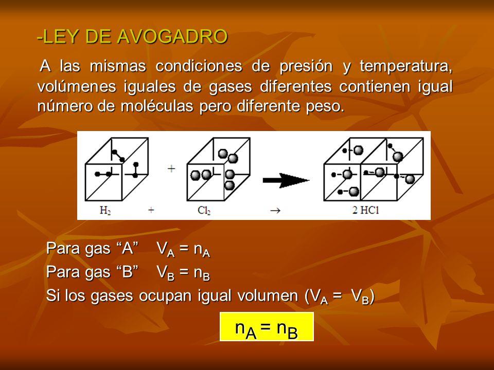 -LEY DE AVOGADRO