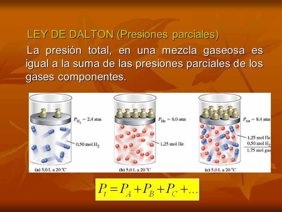 LEY DE DALTON (Presiones parciales)