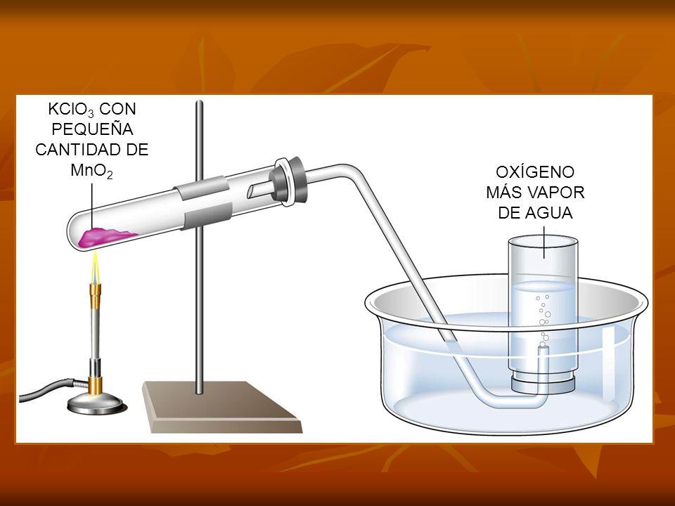 KClO3 CON PEQUEÑA CANTIDAD DE MnO2