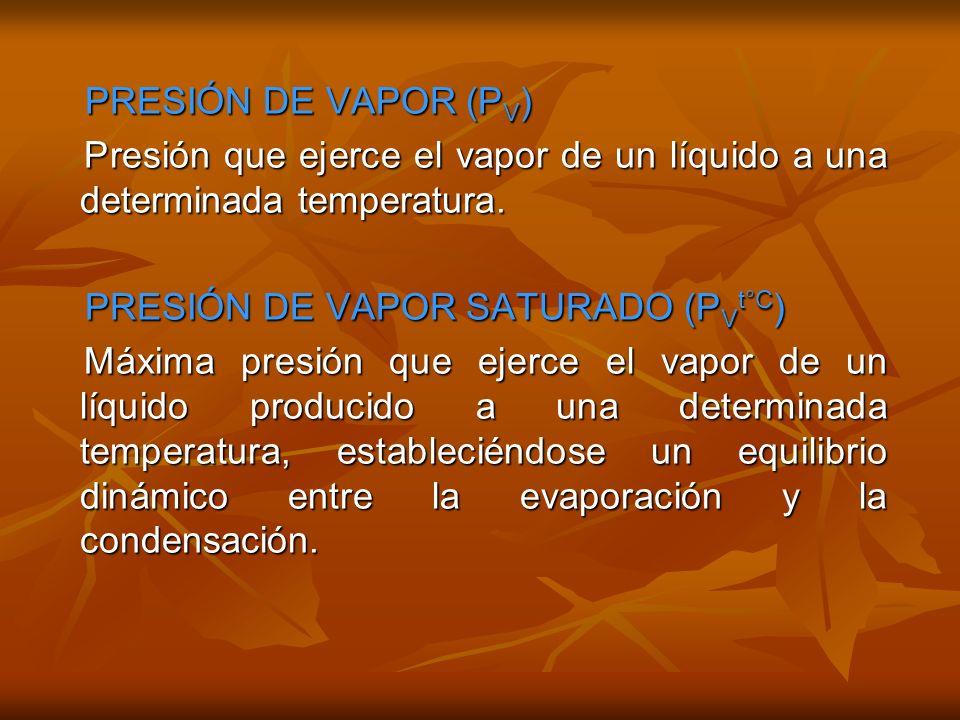 PRESIÓN DE VAPOR (PV) Presión que ejerce el vapor de un líquido a una determinada temperatura. PRESIÓN DE VAPOR SATURADO (PVt°C)