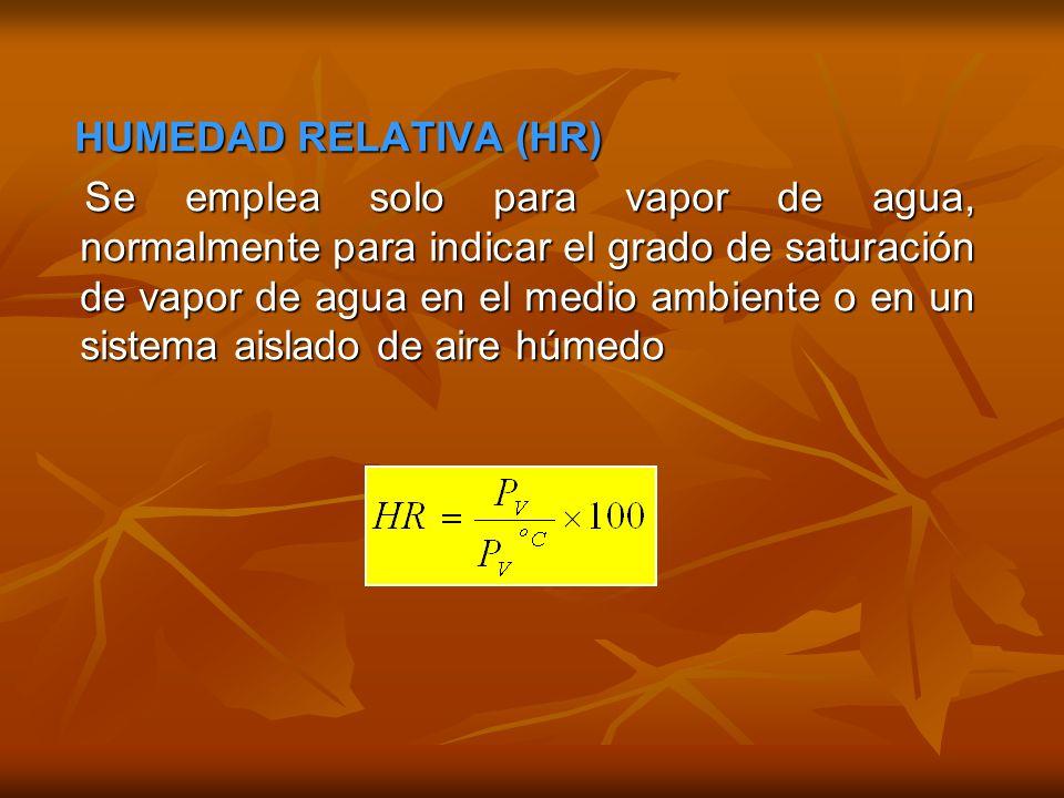 HUMEDAD RELATIVA (HR)