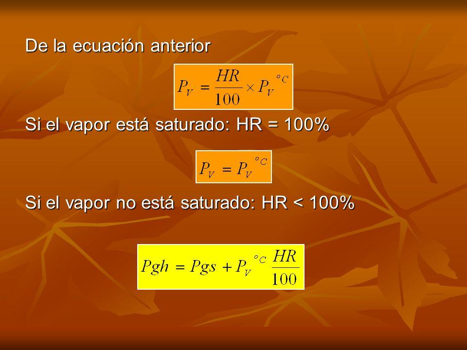 De la ecuación anterior