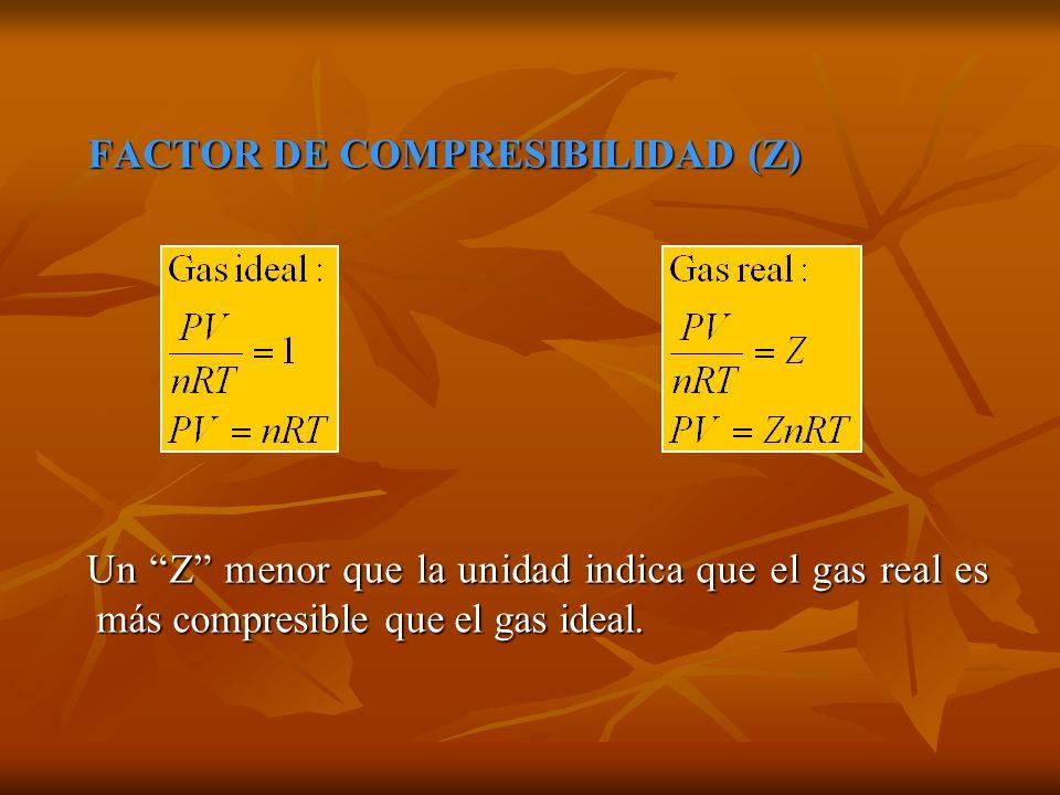 FACTOR DE COMPRESIBILIDAD (Z)