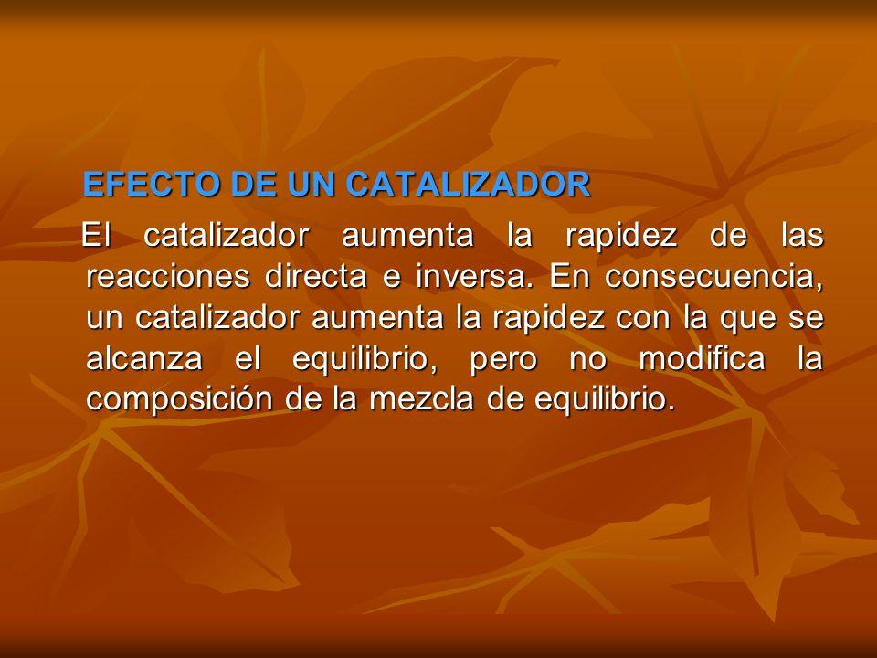 EFECTO DE UN CATALIZADOR