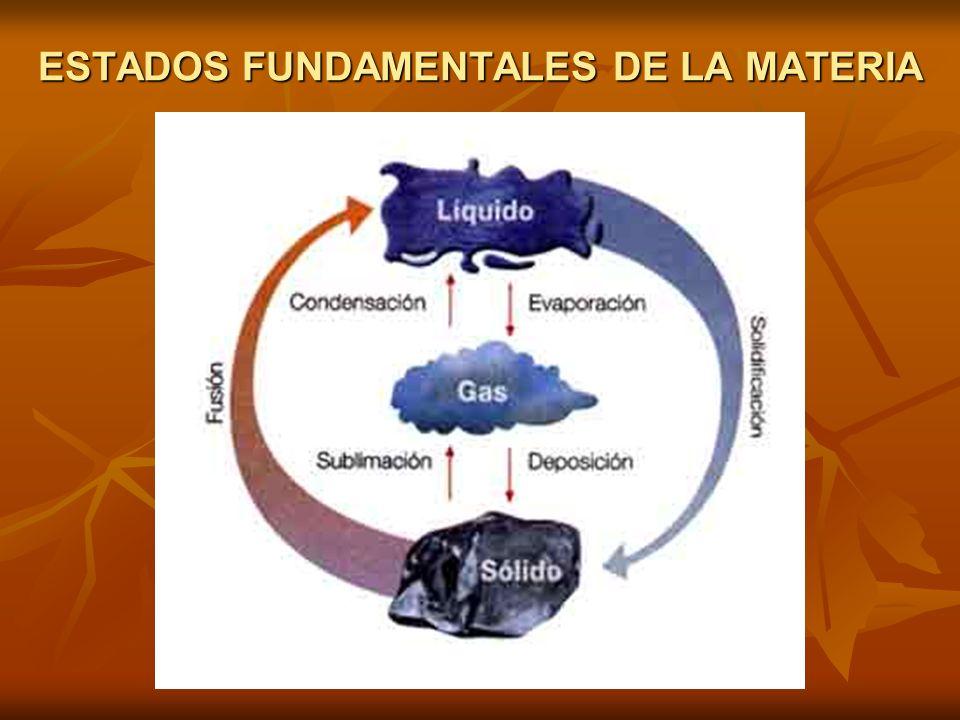 ESTADOS FUNDAMENTALES DE LA MATERIA