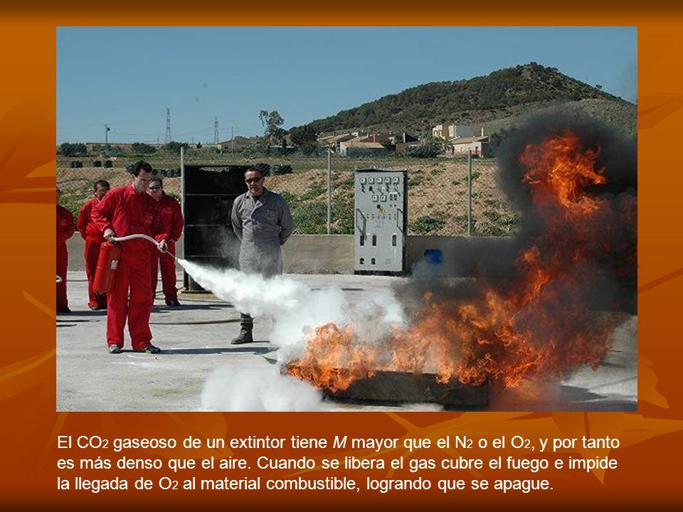 El CO2 gaseoso de un extintor tiene M mayor que el N2 o el O2, y por tanto es más denso que el aire.