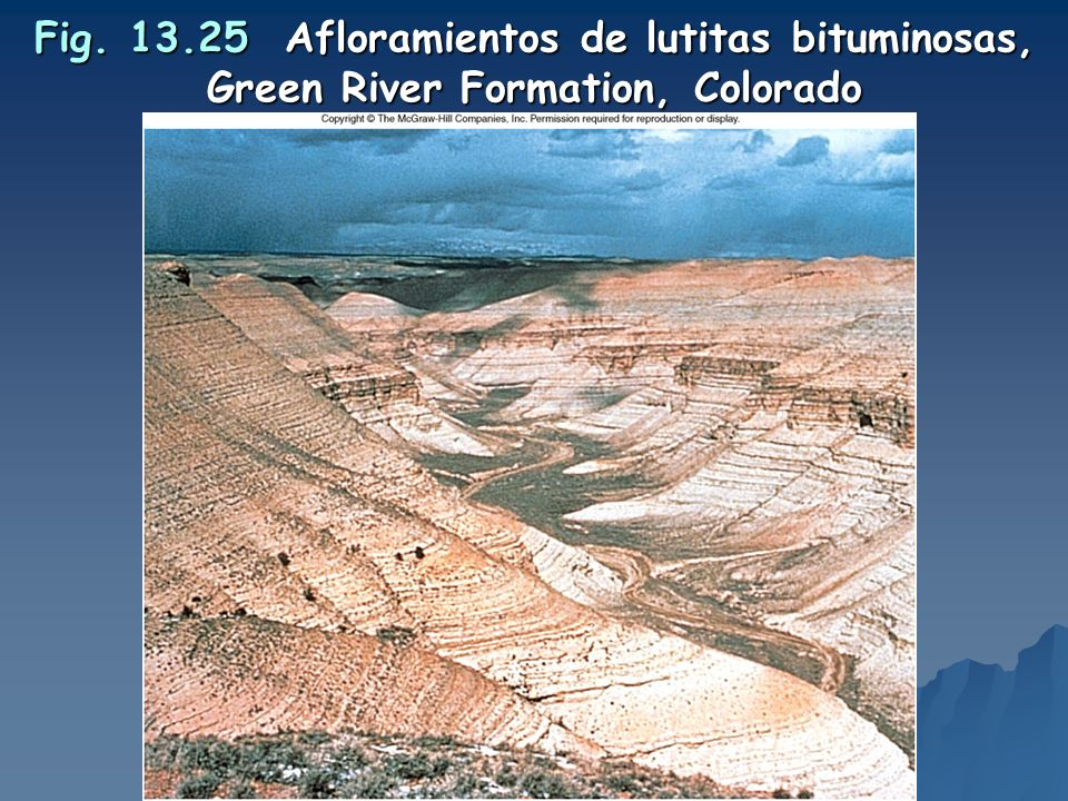 Fig. 13.25 Afloramientos de lutitas bituminosas, Green River Formation, Colorado