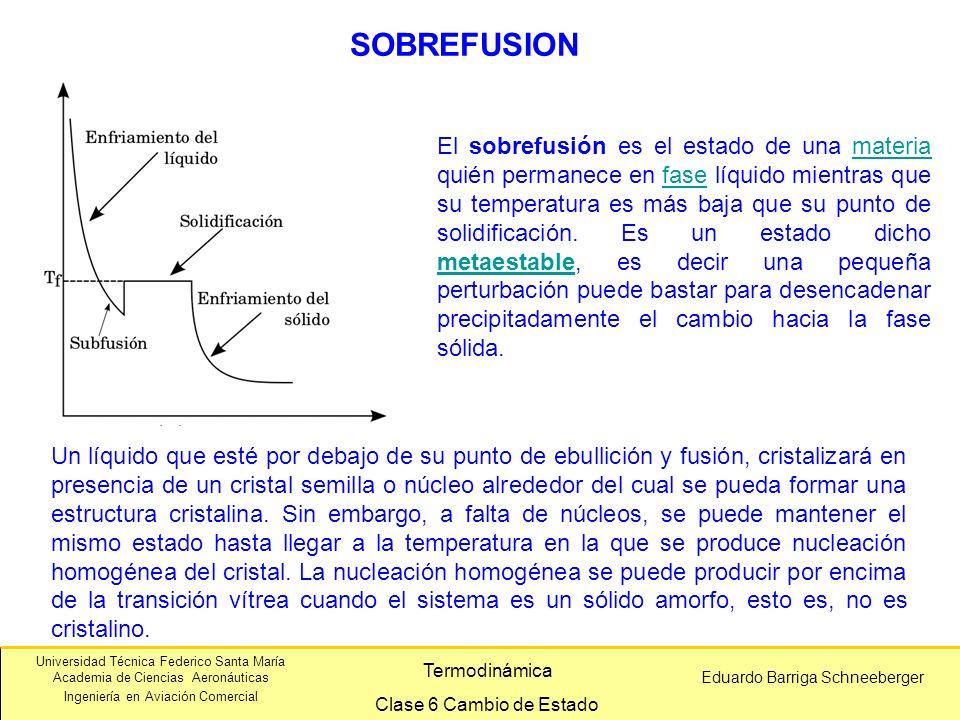 SOBREFUSION