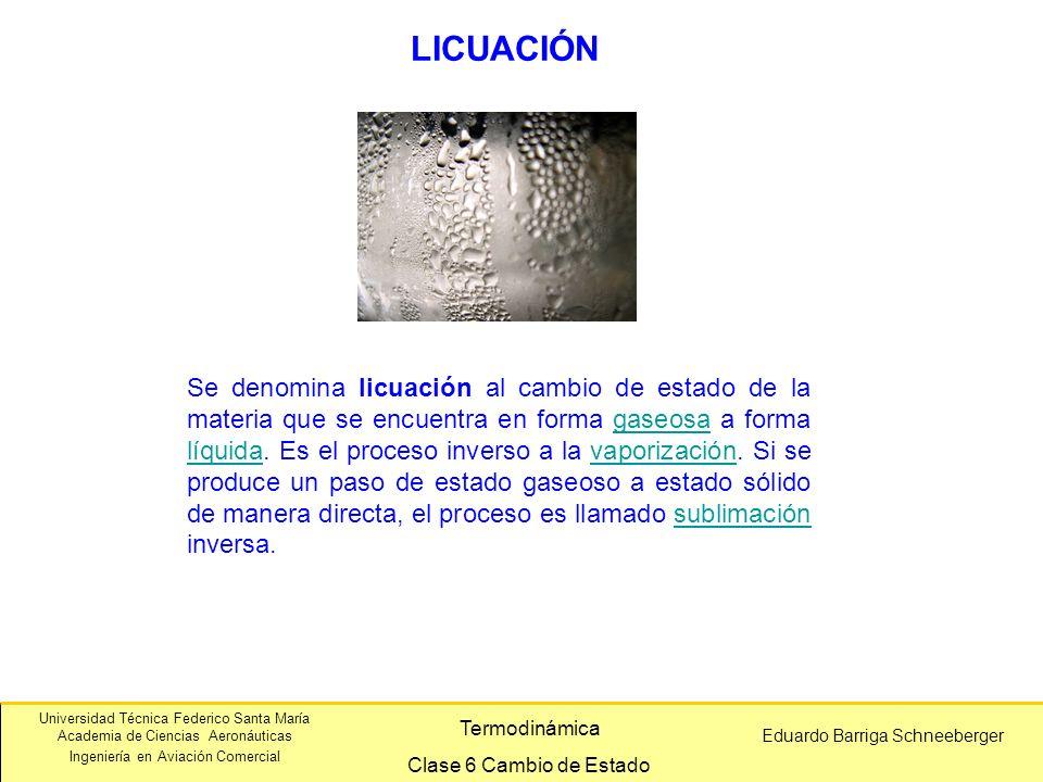 LICUACIÓN